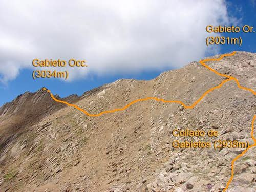 Route to Gabietos