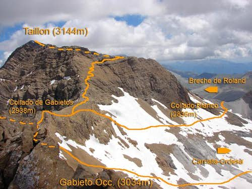 Routes to Gabietos