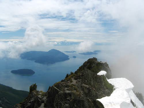 summit weather