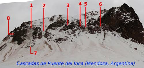 Ice-falls of Puente del Inca