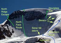 North Face Routes