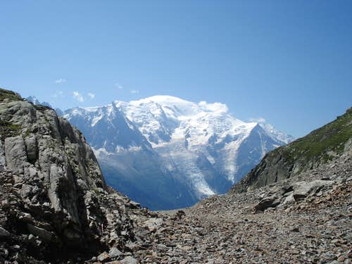 Mont Blanc group