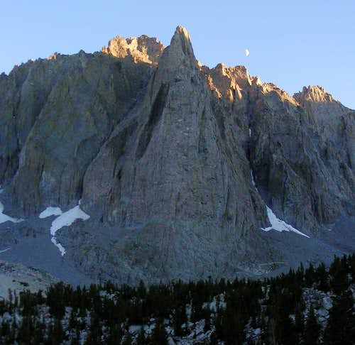 Temple Crag at Sunset