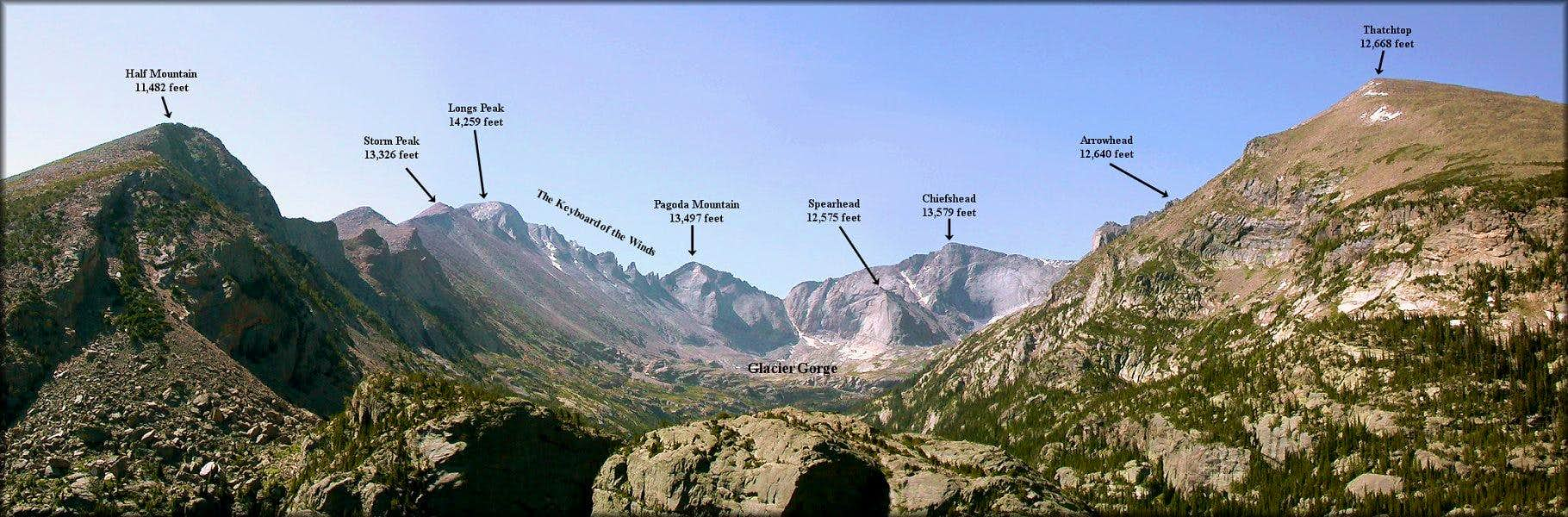 Annotated East Glacier Knob View