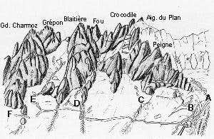 Sketch of the Chamonix...
