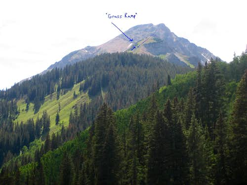 Mt. Daly East Face Route