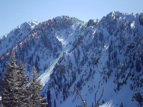 Bridger BC Skiing Example