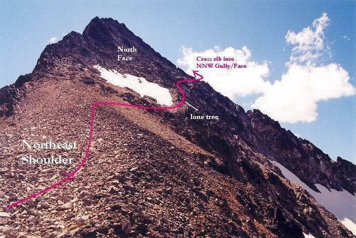 North Face of South Butte
