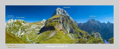 Mangart dal Mali vrh