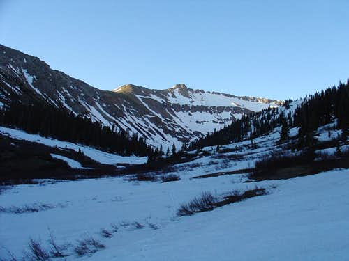 Grizzly Chute Basin