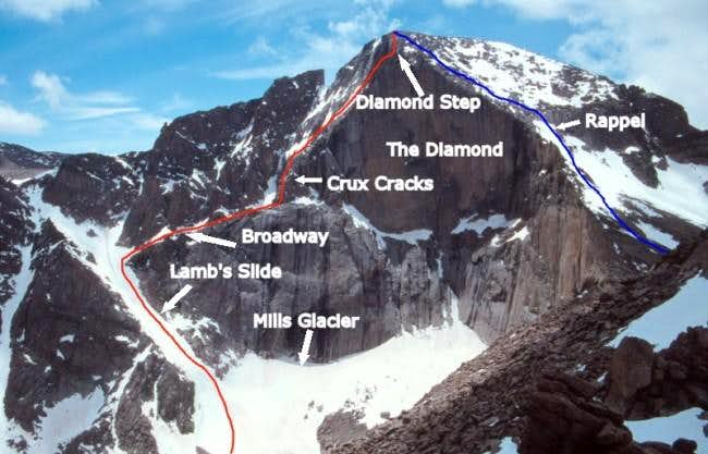 The East Face of Longs Peak,...