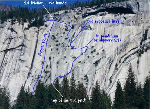 The climbing route and the...