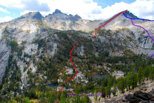 High Lakes Routes