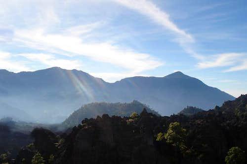 Tallest peaks in Guatemala