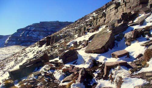Lambert Ridge (12,791)