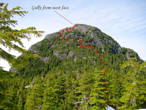 Conuma Peak Route