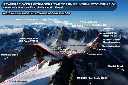Route from Mt. Fury to Picket Pass to Himmelhorn-Ottohorn Col