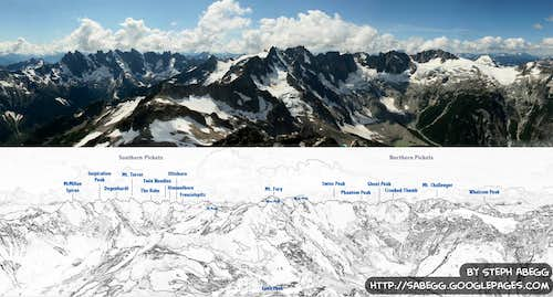 Labelled Panoramic view of the Pickets from the summit of Luna Peak
