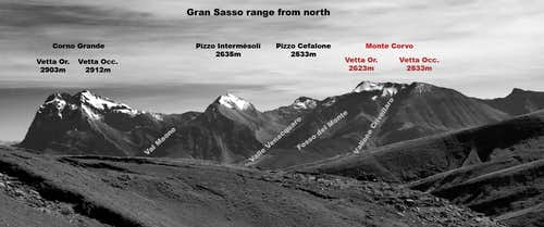 Gran Sasso range north side