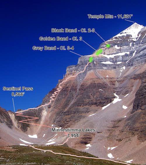 The SW Ridge of Temple Mtn