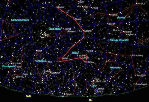 The Draco Constellation