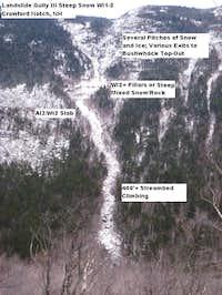 Landslide Topo