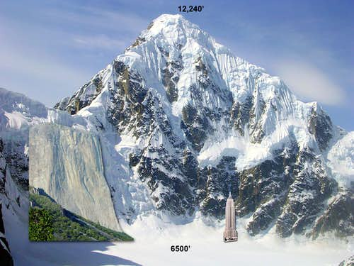 Scale of NE Face of Mt Huntington