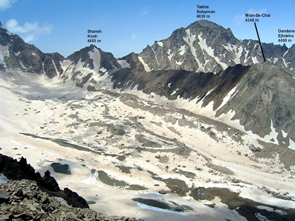 With Alam Chal Glacier