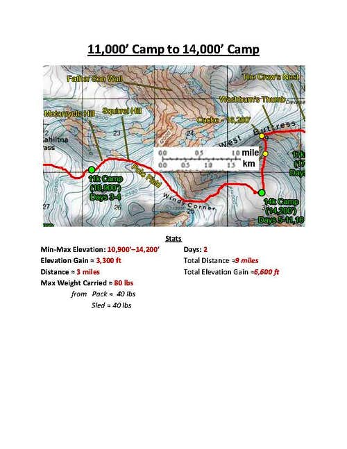 Denali W Buttress Route - Section 4