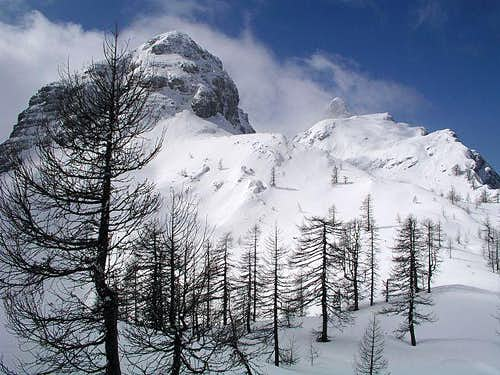 Triglav Group Ski Tours