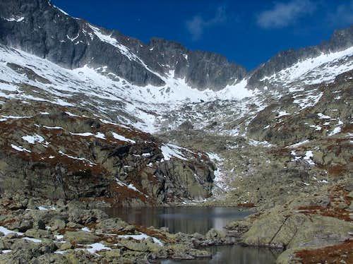 The lakes in the valley Malá Studená Dolina