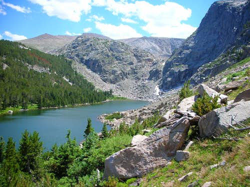 Mountain Sheep Lake