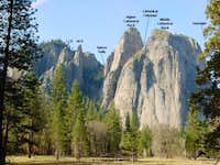 Cathedral Rocks/Spires