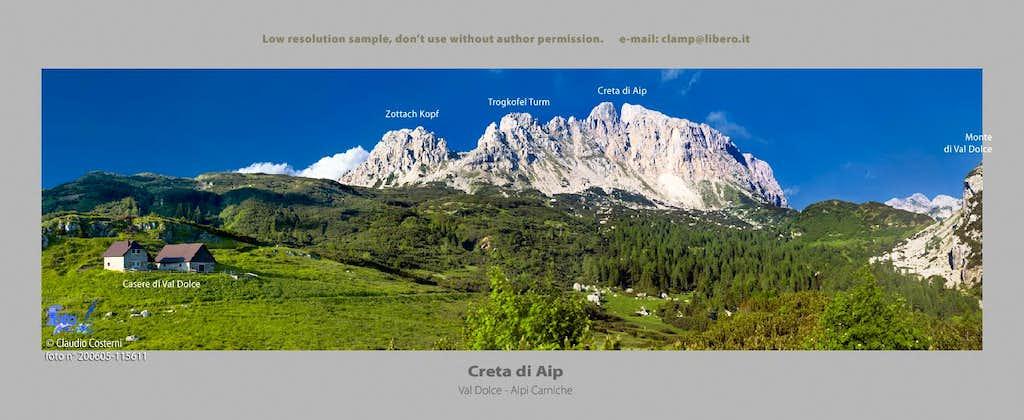 Creta di Aip