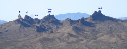 Castle Peaks Labeled, from Hart