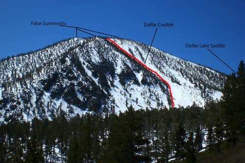 Dollar Couloir