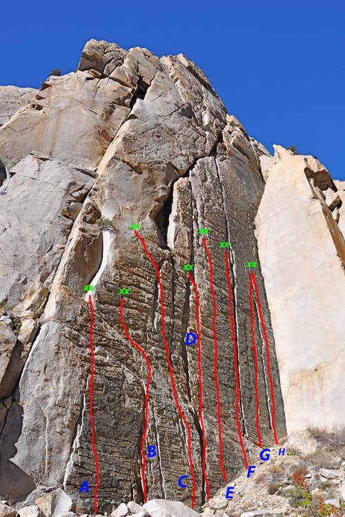 Climbs of Ministry Wall