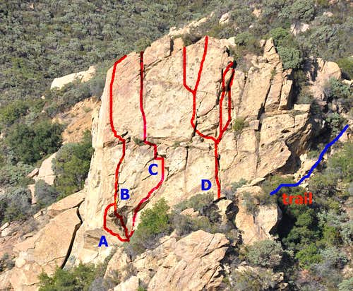 Routes on the south face of Gibraltar Rock