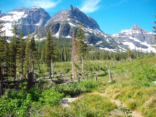 Trial to Upper Two Medicine Lake