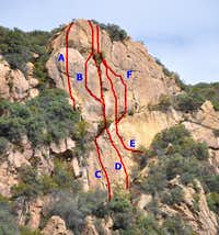 Routes of Upper Gibraltar