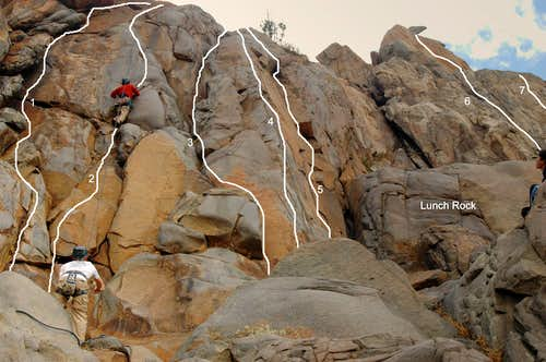 Mission Gorge, San Diego's Local Crag