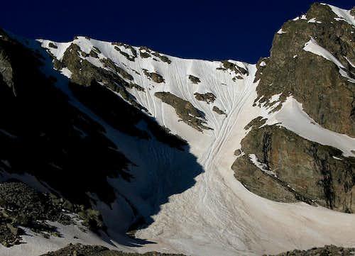 Powell & Taylor Via Taylor Glacier: A RMNP Gem