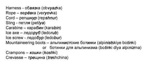 Translation into Russian