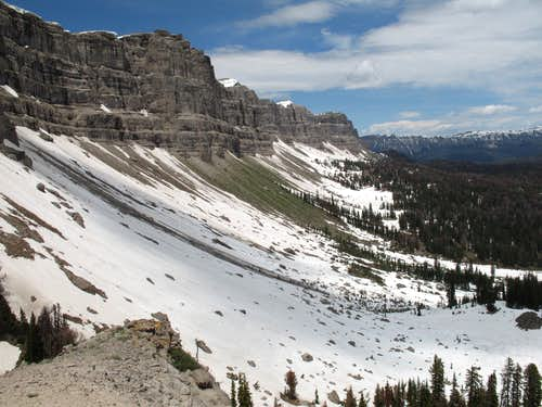 Brooks Lake Cliffs from Sublette Peak