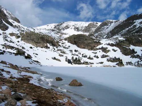 A foreshortened James Peak...