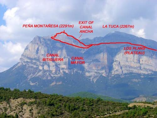 Sketch of south route to Peña...