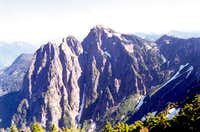 Mount Index