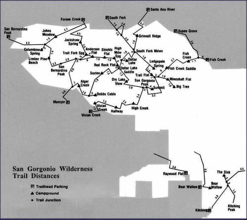 Trail Distances