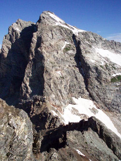 Static Peak View