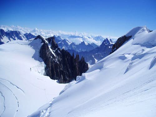 Descend from Mt. Blanc